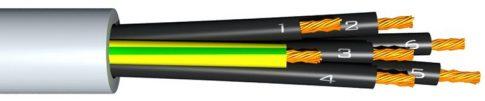 YSLY Vezérlőkábel (24V) 10x0,75 mm