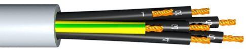 YSLY Vezérlőkábel (24V) 7x0,5 mm